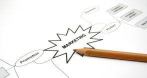 Marketingstrategien und Werbemaßnahmen